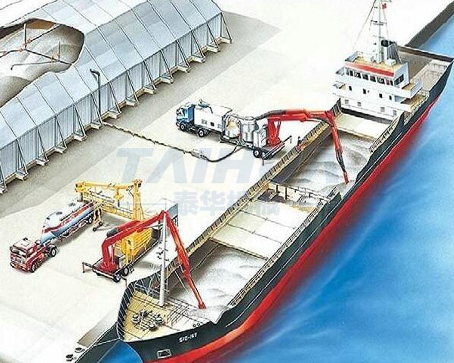 碼頭卸船機,氣力卸船機,負壓卸船機